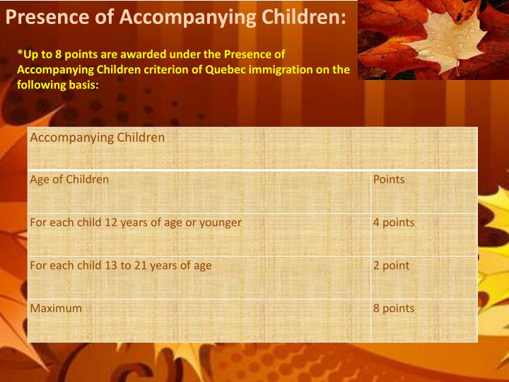 Presence of Accompanying Children:
