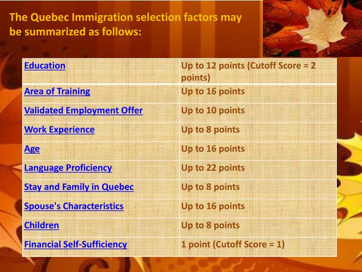 The Quebec Immigration selection factors may be summarized as follows: