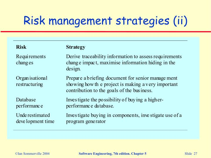 Risk management strategies (ii)