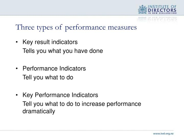 Three types of performance measures