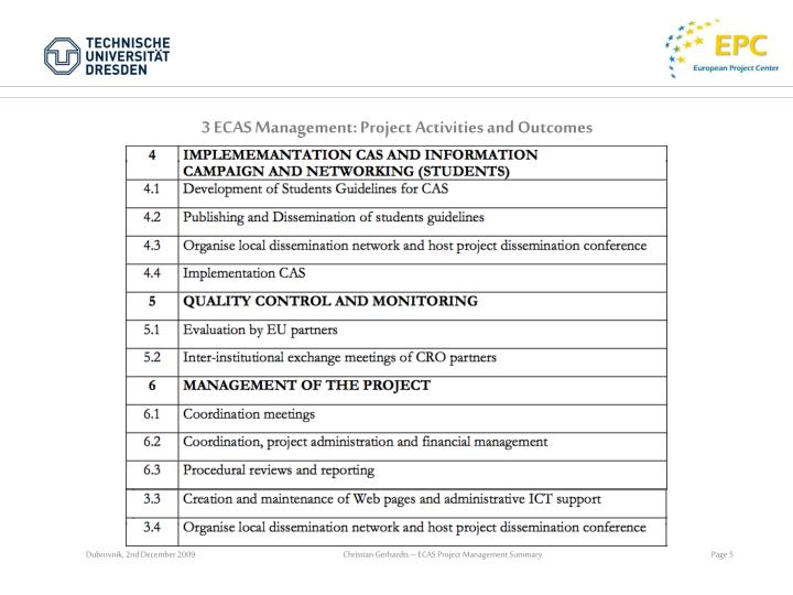 3 ECAS Management: Project Activities and Outcomes