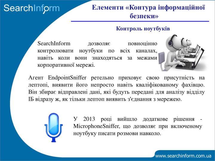 Елементи «Контура інформаційної безпеки»