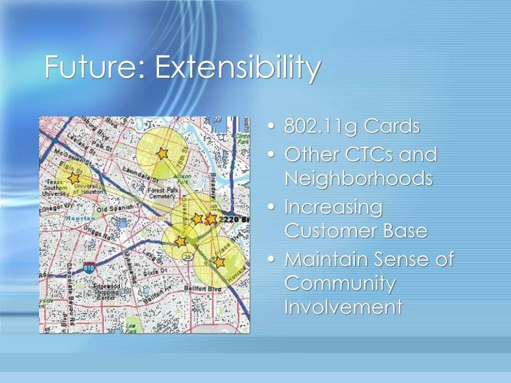 Future: Extensibility
