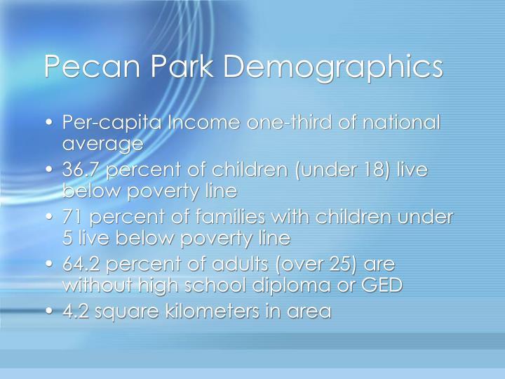 Pecan Park Demographics
