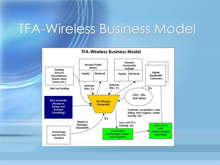 TFA-Wireless Business Model