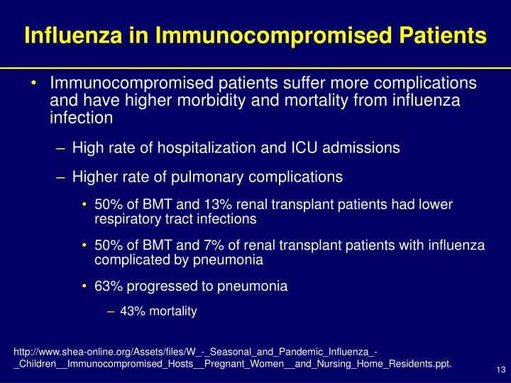 Influenza in Immunocompromised Patients