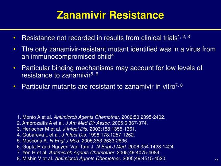 Zanamivir Resistance