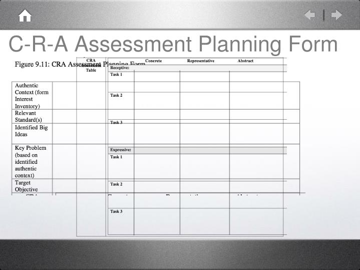 C-R-A Assessment Planning Form