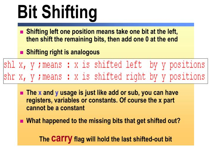 Bit Shifting