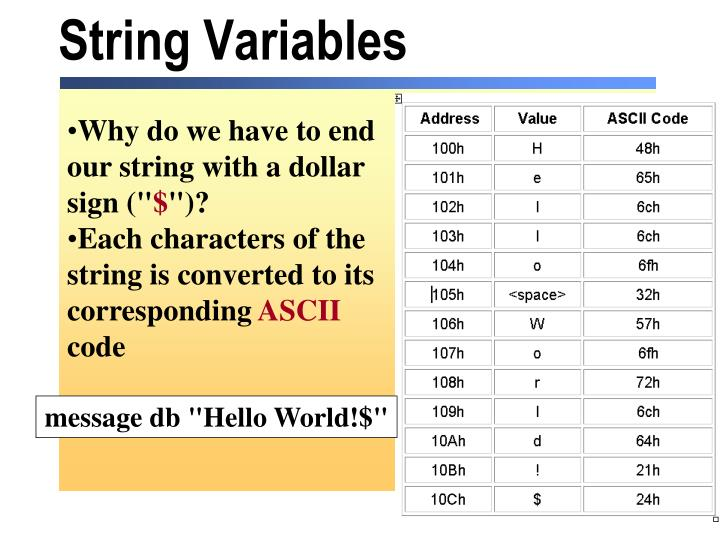 String Variables