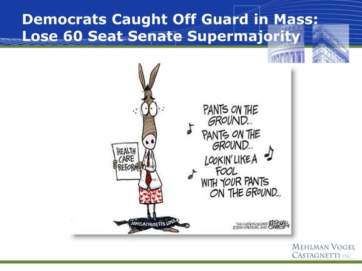 Democrats Caught Off Guard in Mass: Lose 60 Seat Senate Supermajority