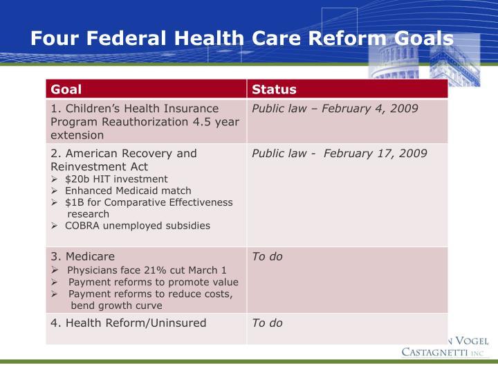 Four Federal Health Care Reform Goals