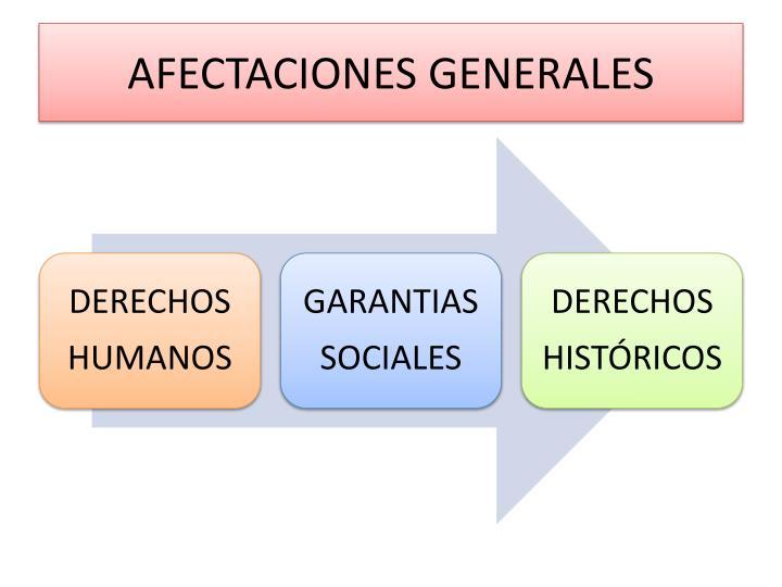 AFECTACIONES GENERALES