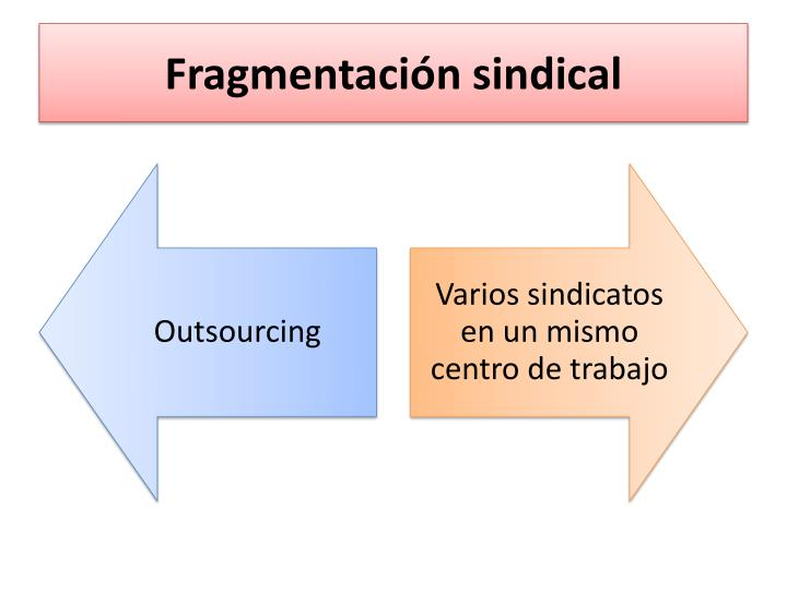 Fragmentación sindical