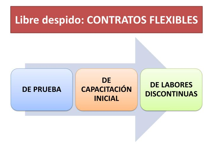 Libre despido: CONTRATOS FLEXIBLES