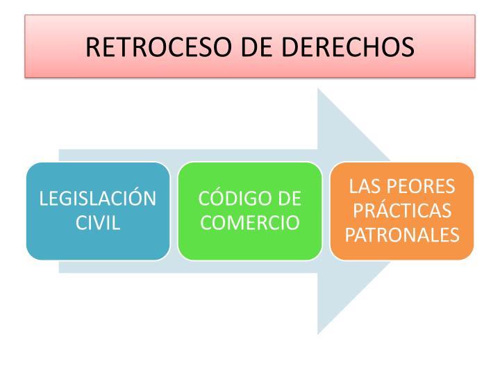 RETROCESO DE DERECHOS