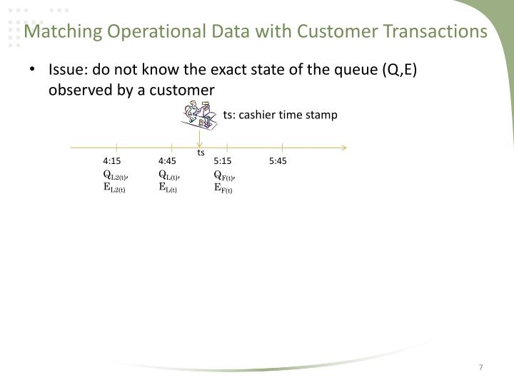 Matching Operational Data with Customer Transactions