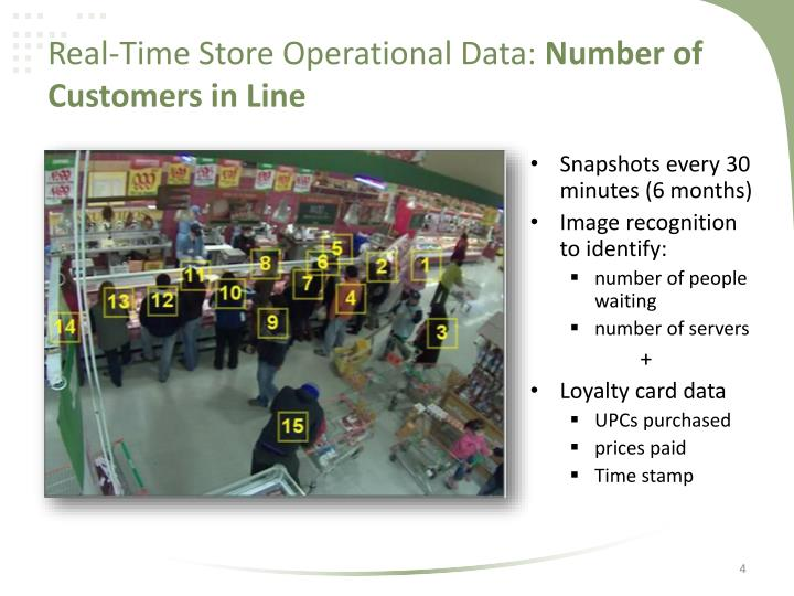 Real-Time Store Operational Data: