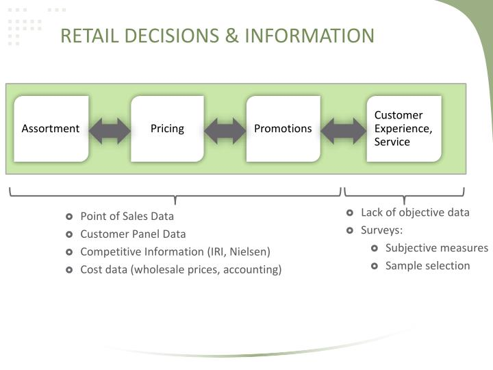 Retail decisions information