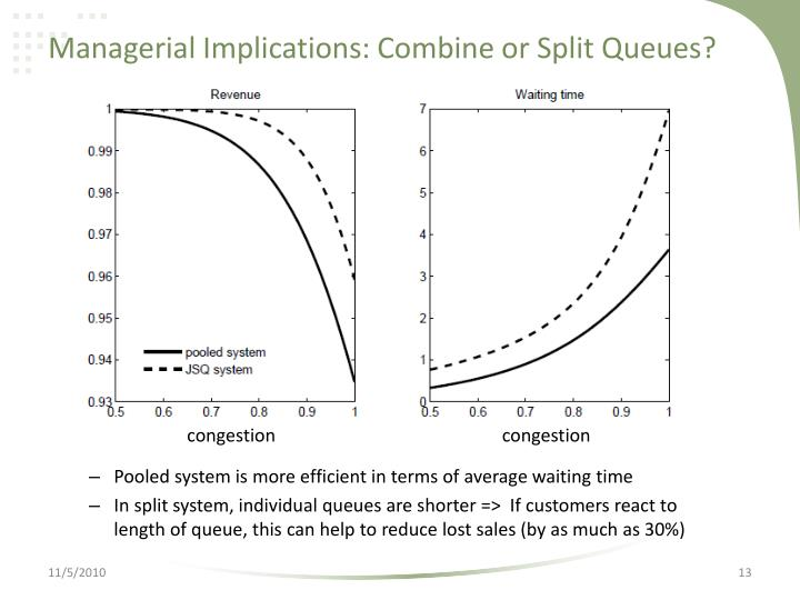 Managerial Implications: Combine or Split Queues?