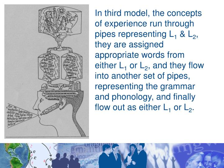 In third model, the concepts of experience run through pipes representing L