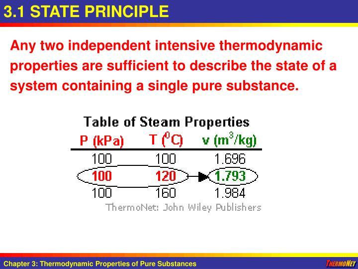 3.1 STATE PRINCIPLE