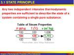 3 1 state principle