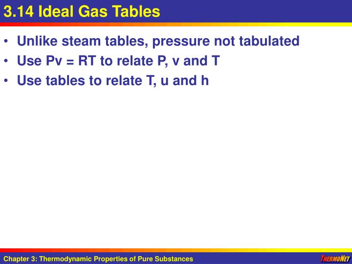 3.14 Ideal Gas Tables