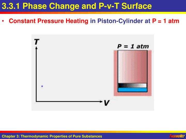 3.3.1 Phase Change and P-v-T Surface