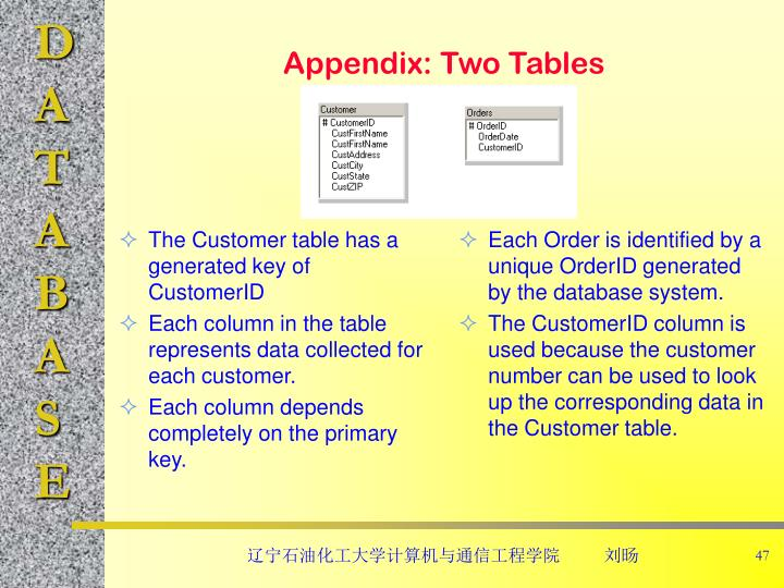 The Customer table has a generated key of CustomerID