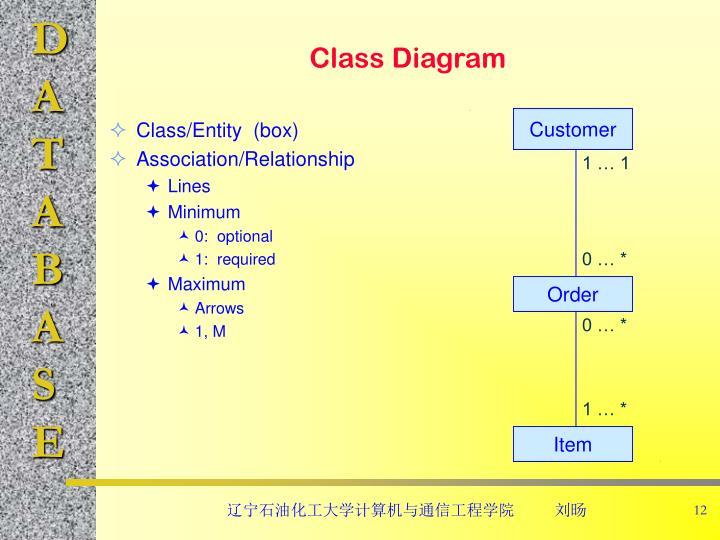 Class/Entity(box)
