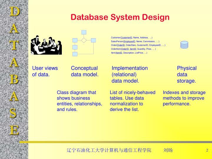 Database System Design