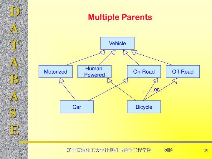 Multiple Parents