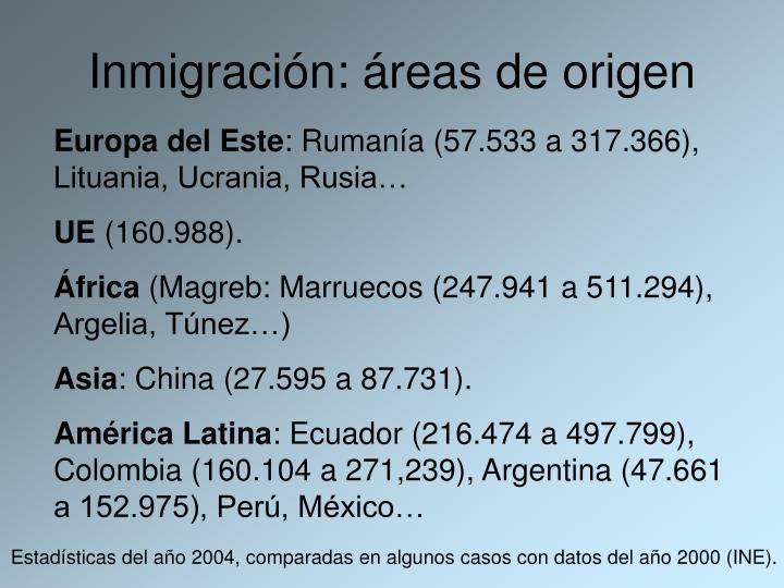 Inmigración: áreas de origen