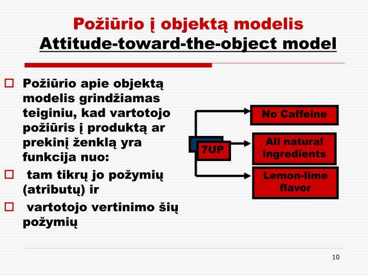Požiūrio apie objektą modelis grindžiamas teiginiu, kad vartotojo požiūris į produktą ar prekinį ženklą yra funkcija nuo: