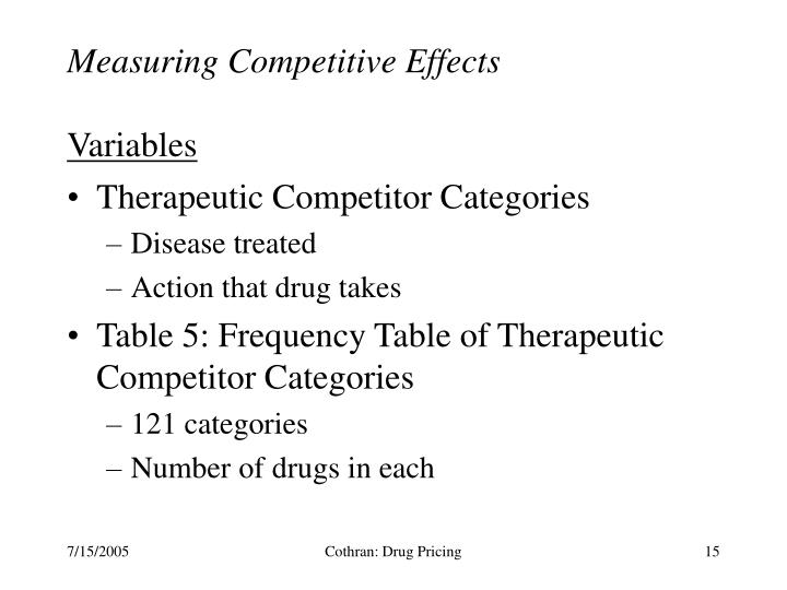 Measuring Competitive Effects