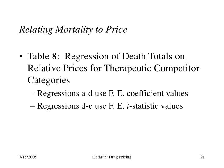 Relating Mortality to Price