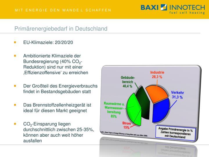 Primärenergiebedarf in Deutschland