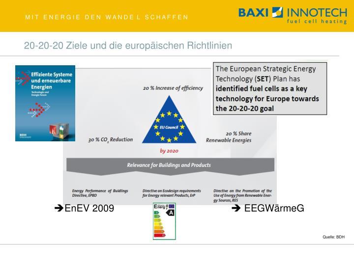20-20-20 Ziele und die europäischen Richtlinien