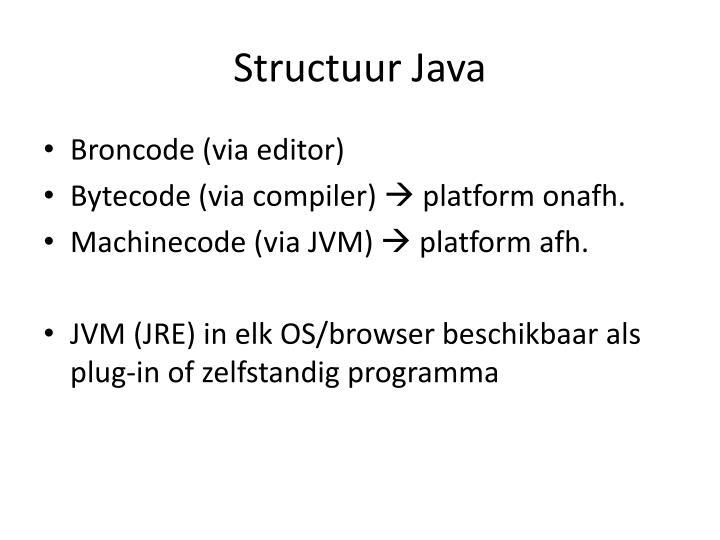 Structuur Java
