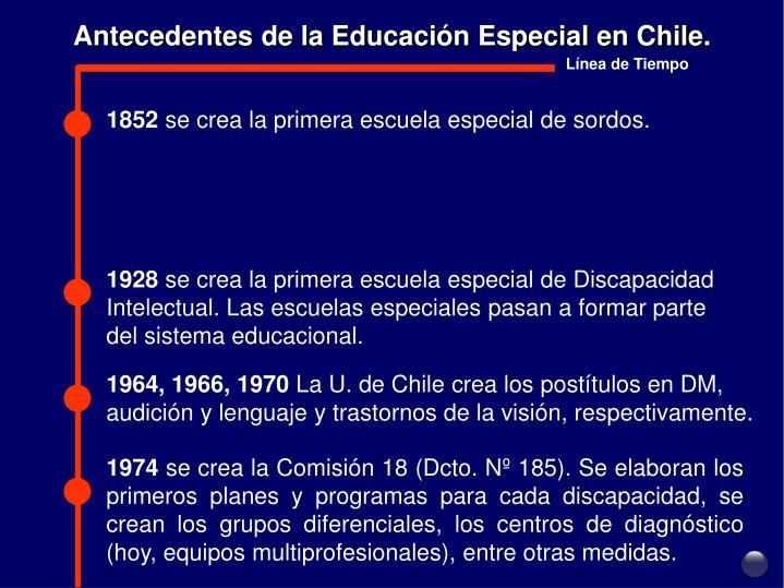 Antecedentes de la Educaci