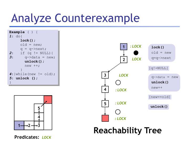 Analyze Counterexample