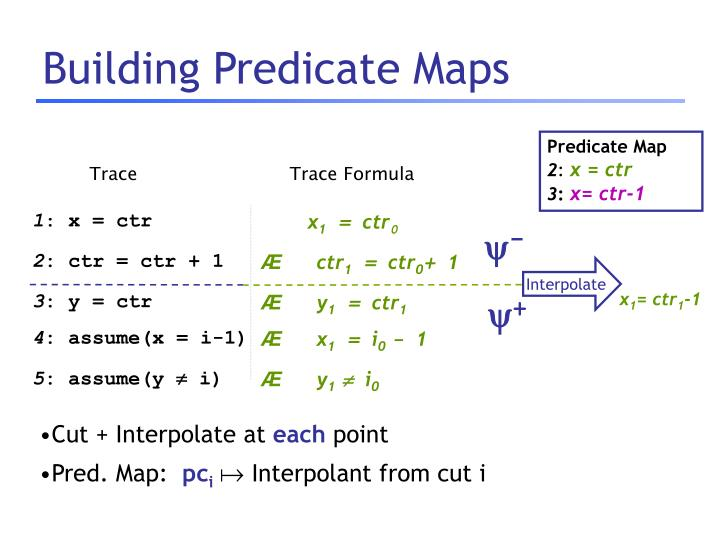 Building Predicate Maps