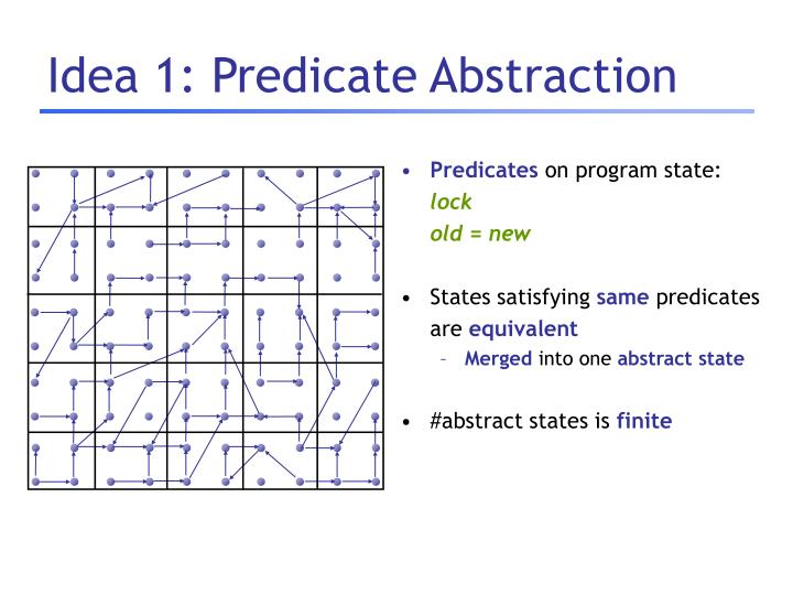 Idea 1: Predicate Abstraction