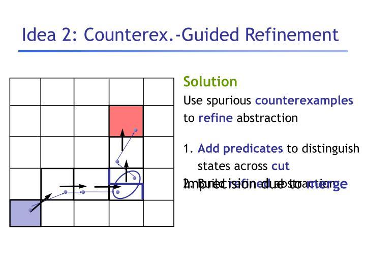 Idea 2: Counterex.-Guided Refinement