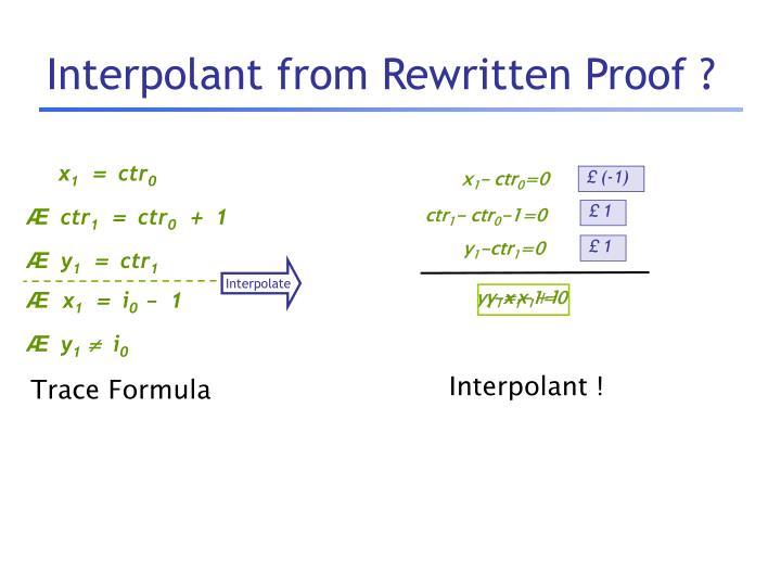 Interpolant from Rewritten Proof ?