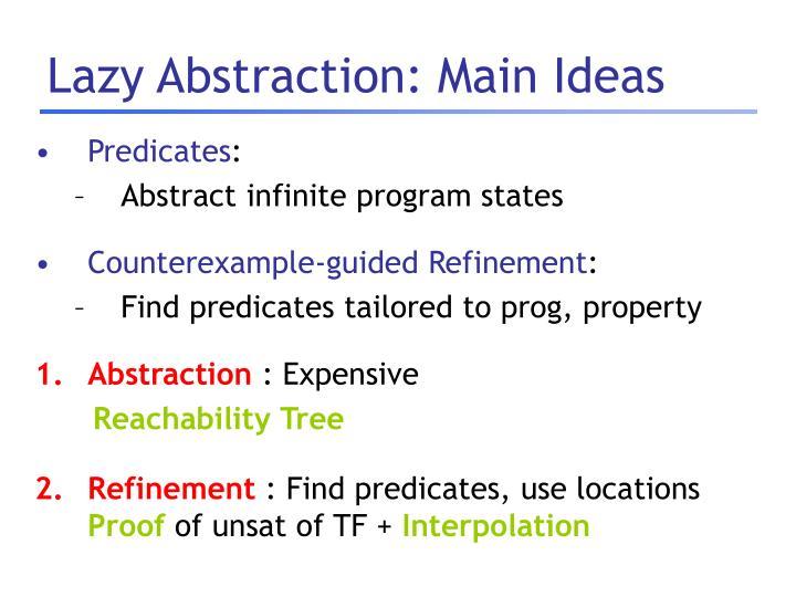 Lazy Abstraction: Main Ideas