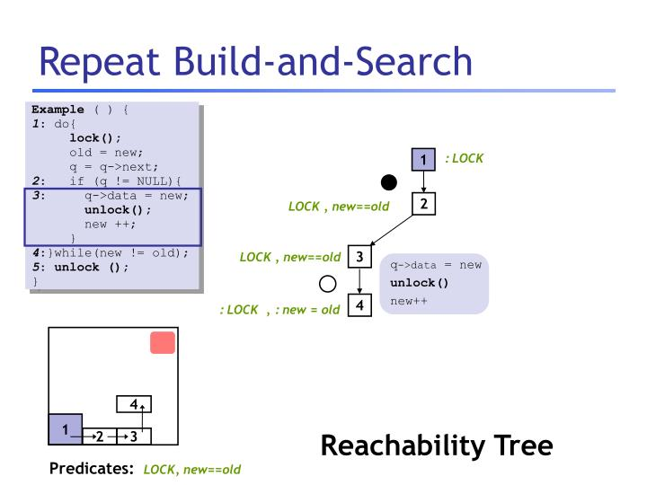 Repeat Build-and-Search
