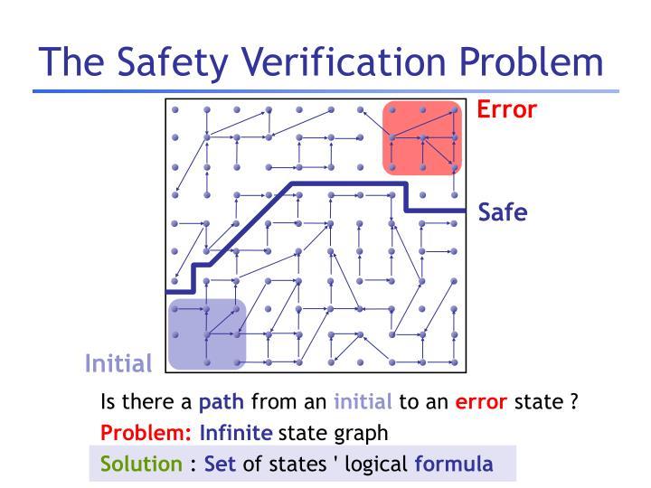 The Safety Verification Problem