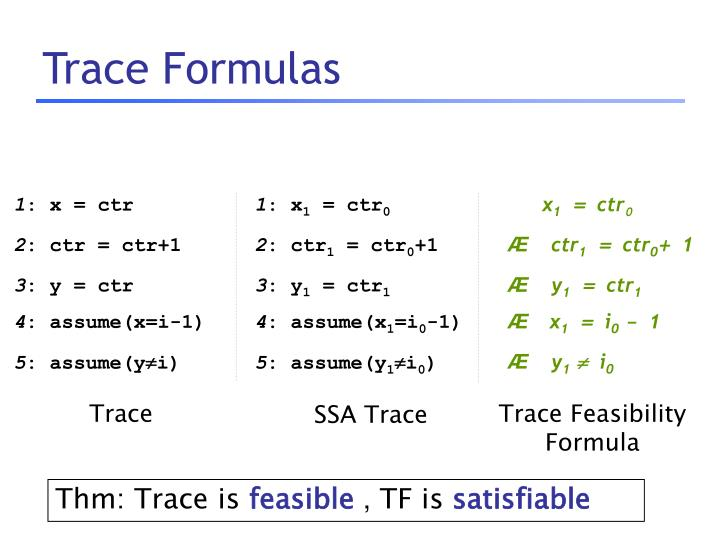 Trace Formulas